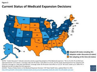 Figure 3: existing Status of Medicaid Expansion Decisions